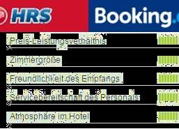 Hotel Kufsteinerhof Picture